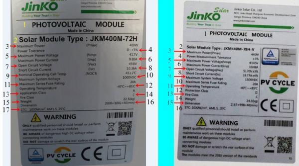 เปรียบเทียบแผงโซล่าเซลล์ ยี่ห้อจินโกะ JinKo 400W ต่างจาก 440W อย่างไร